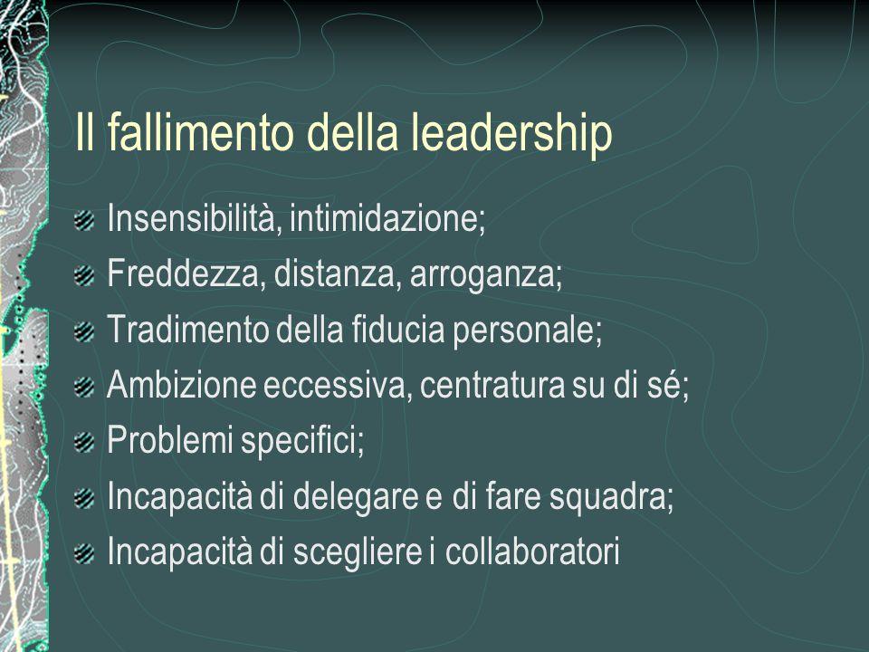 Il fallimento della leadership Insensibilità, intimidazione; Freddezza, distanza, arroganza; Tradimento della fiducia personale; Ambizione eccessiva, centratura su di sé; Problemi specifici; Incapacità di delegare e di fare squadra; Incapacità di scegliere i collaboratori