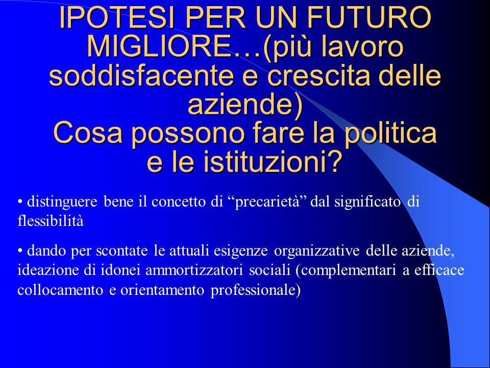 IPOTESI PER UN FUTURO MIGLIORE…(più lavoro soddisfacente e crescita delle aziende) Cosa possono fare la politica e le istituzioni.