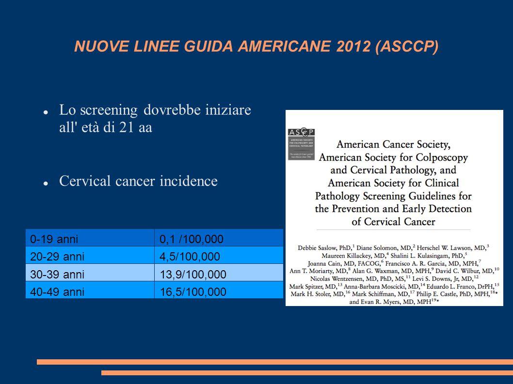 NUOVE LINEE GUIDA AMERICANE 2012 (ASCCP) Lo screening dovrebbe iniziare all età di 21 aa Cervical cancer incidence 0-19 anni0,1 /100,000 20-29 anni4,5/100,000 30-39 anni13,9/100,000 40-49 anni16,5/100,000