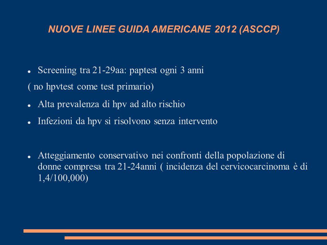 NUOVE LINEE GUIDA AMERICANE 2012 (ASCCP) Screening tra 21-29aa: paptest ogni 3 anni ( no hpvtest come test primario) Alta prevalenza di hpv ad alto
