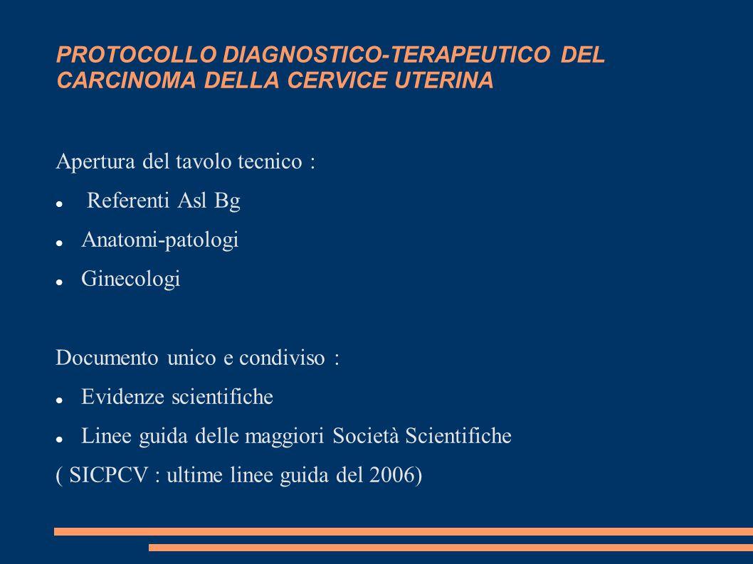 SCREENING IN ITALIA PAPTEST OGNI TRE ANNI DAI 25-64 ANNI Sensibilità 80% Specificità 70-90% La citologia rappresenta ancora il cardine dei programmi di screening.
