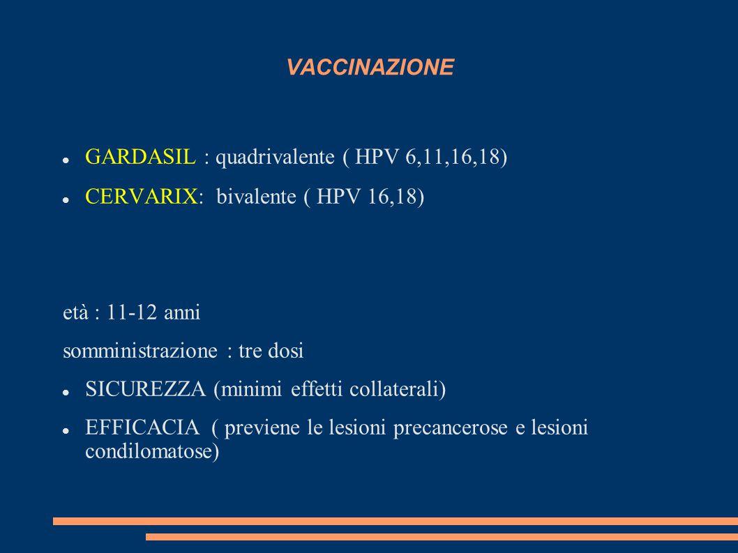 VACCINAZIONE GARDASIL : quadrivalente ( HPV 6,11,16,18) CERVARIX: bivalente ( HPV 16,18) età : 11-12 anni somministrazione : tre dosi SICUREZZA (minimi effetti collaterali) EFFICACIA ( previene le lesioni precancerose e lesioni condilomatose)
