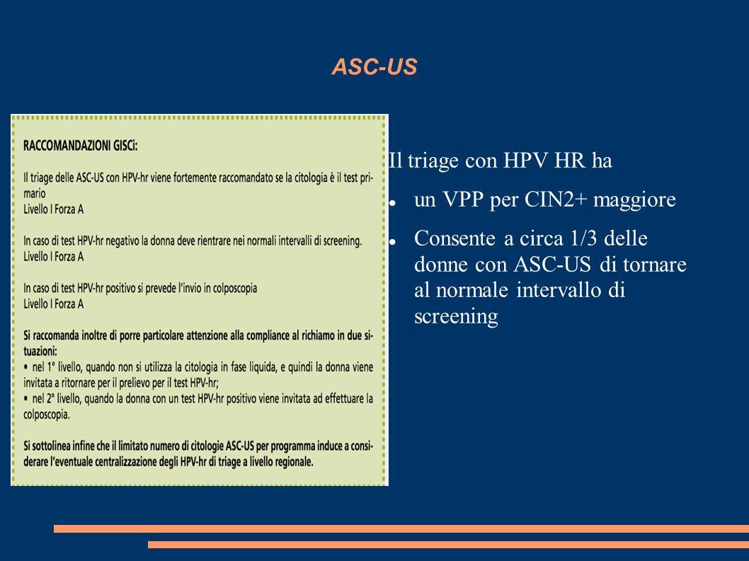 ASC-US Il triage con HPV HR ha un VPP per CIN2+ maggiore Consente a circa 1/3 delle donne con ASC-US di tornare al normale intervallo di screening