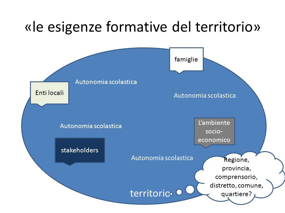 «le esigenze formative del territorio» Autonomia scolastica famiglie Enti locali L'ambiente socio- economico stakeholders territorio Regione, provinci