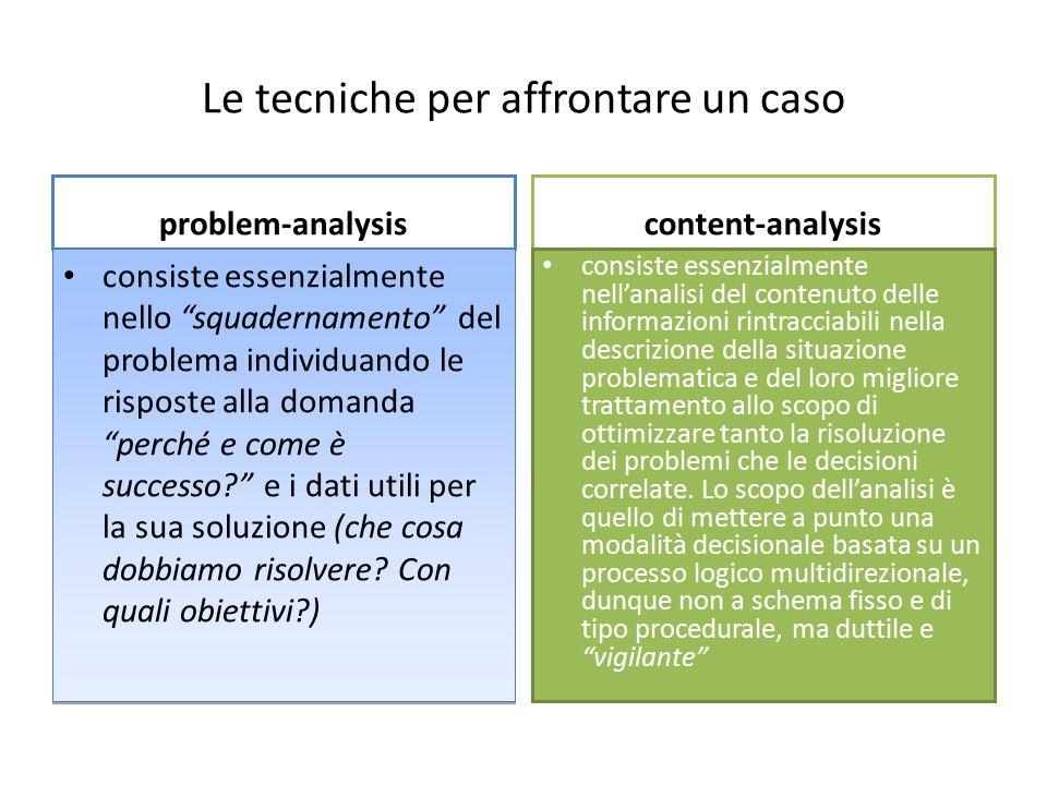 """Le tecniche per affrontare un caso problem-analysis consiste essenzialmente nello """"squadernamento"""" del problema individuando le risposte alla domanda"""