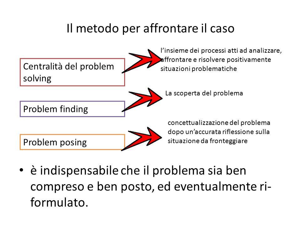 Il metodo per affrontare il caso è indispensabile che il problema sia ben compreso e ben posto, ed eventualmente ri- formulato. Centralità del problem