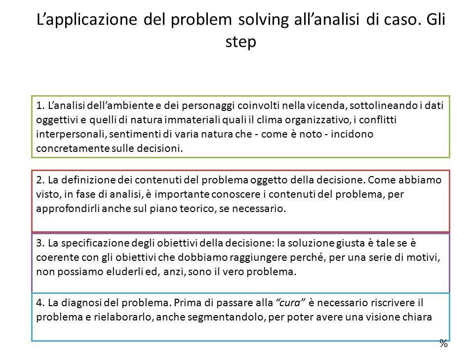 L'applicazione del problem solving all'analisi di caso. Gli step 1. L'analisi dell'ambiente e dei personaggi coinvolti nella vicenda, sottolineando i