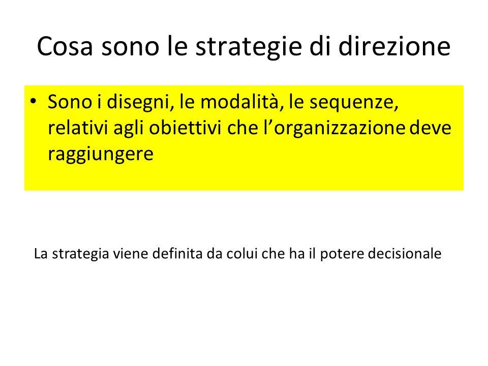 Cosa sono le strategie di direzione Sono i disegni, le modalità, le sequenze, relativi agli obiettivi che l'organizzazione deve raggiungere La strateg