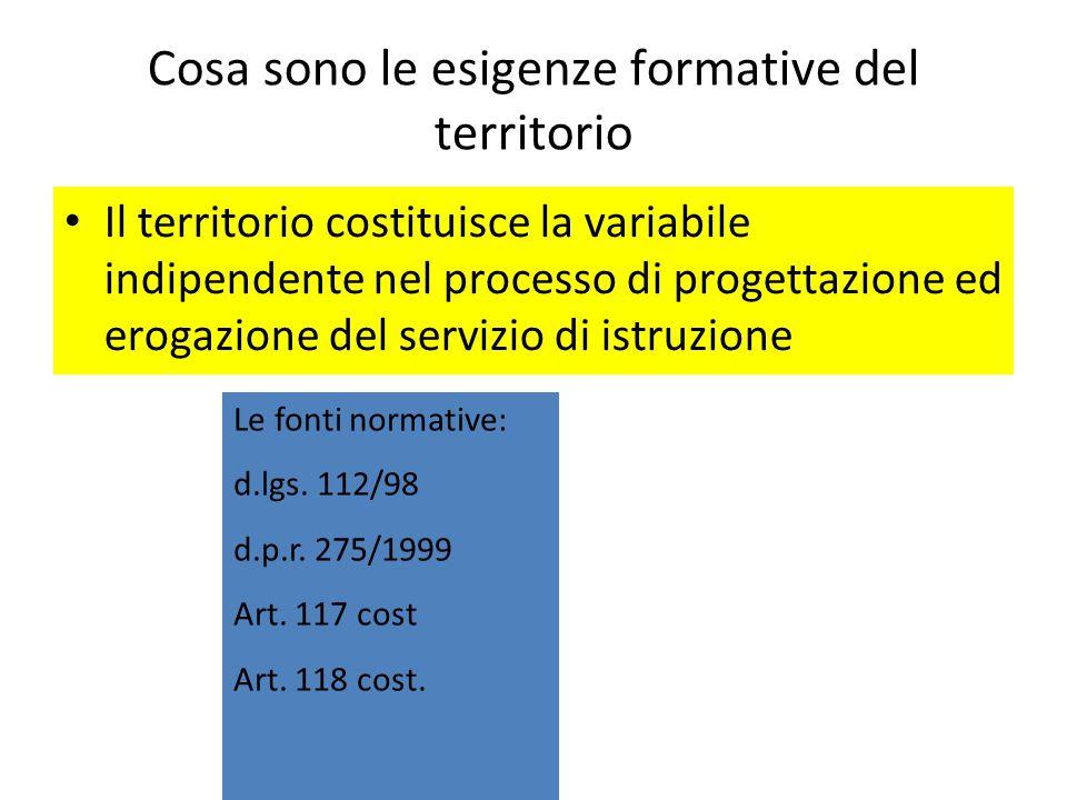 Cosa sono le esigenze formative del territorio Il territorio costituisce la variabile indipendente nel processo di progettazione ed erogazione del ser
