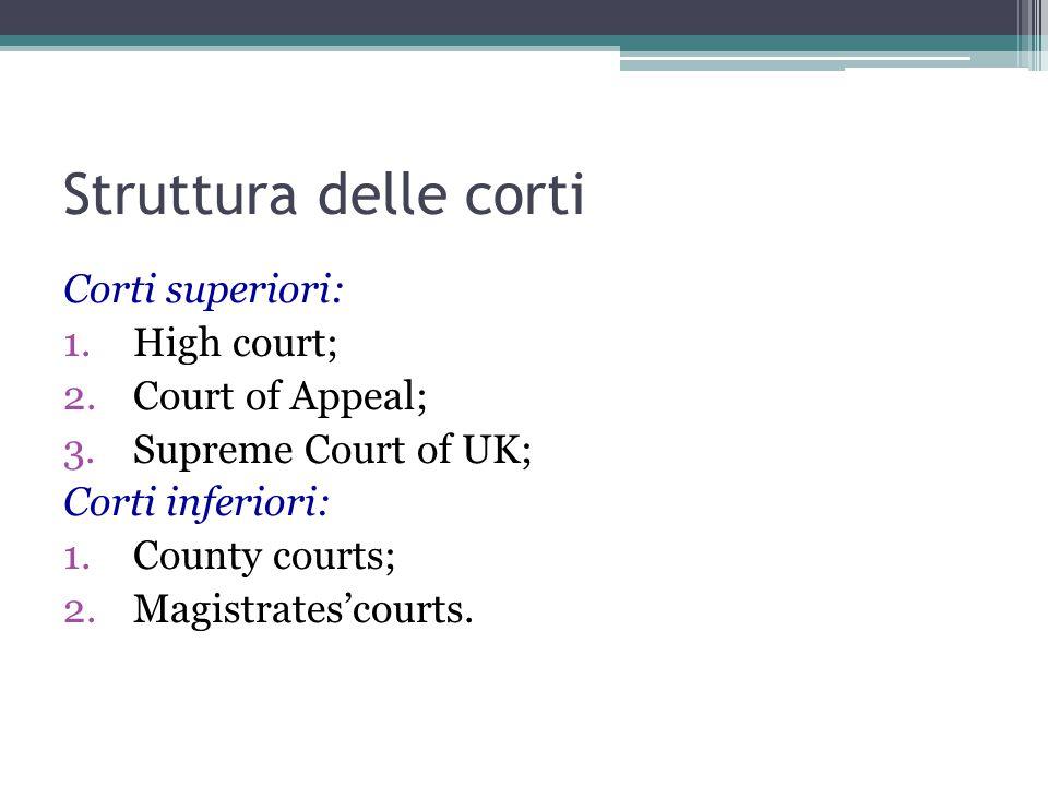 Struttura delle corti Corti superiori: 1.High court; 2.Court of Appeal; 3.Supreme Court of UK; Corti inferiori: 1.County courts; 2.Magistrates'courts.