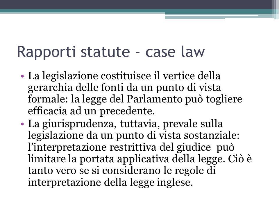Rapporti statute - case law La legislazione costituisce il vertice della gerarchia delle fonti da un punto di vista formale: la legge del Parlamento può togliere efficacia ad un precedente.