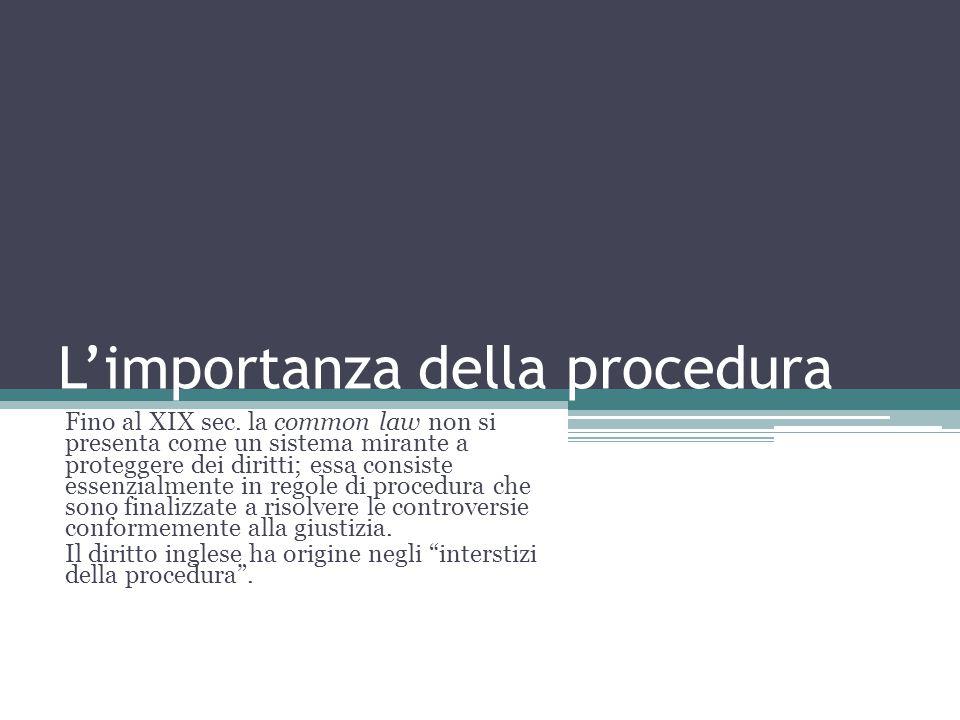 L'importanza della procedura Fino al XIX sec.