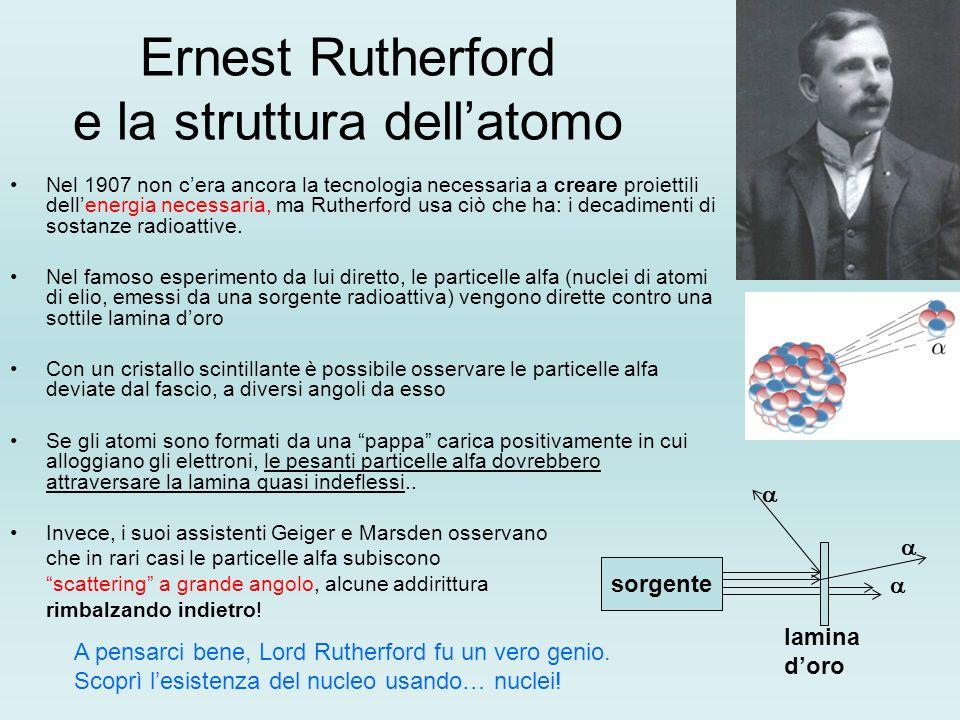 Ernest Rutherford e la struttura dell'atomo Nel 1907 non c'era ancora la tecnologia necessaria a creare proiettili dell'energia necessaria, ma Rutherford usa ciò che ha: i decadimenti di sostanze radioattive.