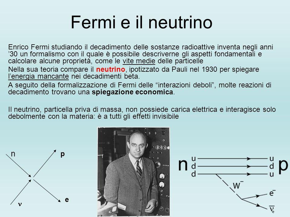 Fermi e il neutrino Enrico Fermi studiando il decadimento delle sostanze radioattive inventa negli anni '30 un formalismo con il quale è possibile descriverne gli aspetti fondamentali e calcolare alcune proprietà, come le vite medie delle particelle Nella sua teoria compare il neutrino, ipotizzato da Pauli nel 1930 per spiegare l'energia mancante nei decadimenti beta.