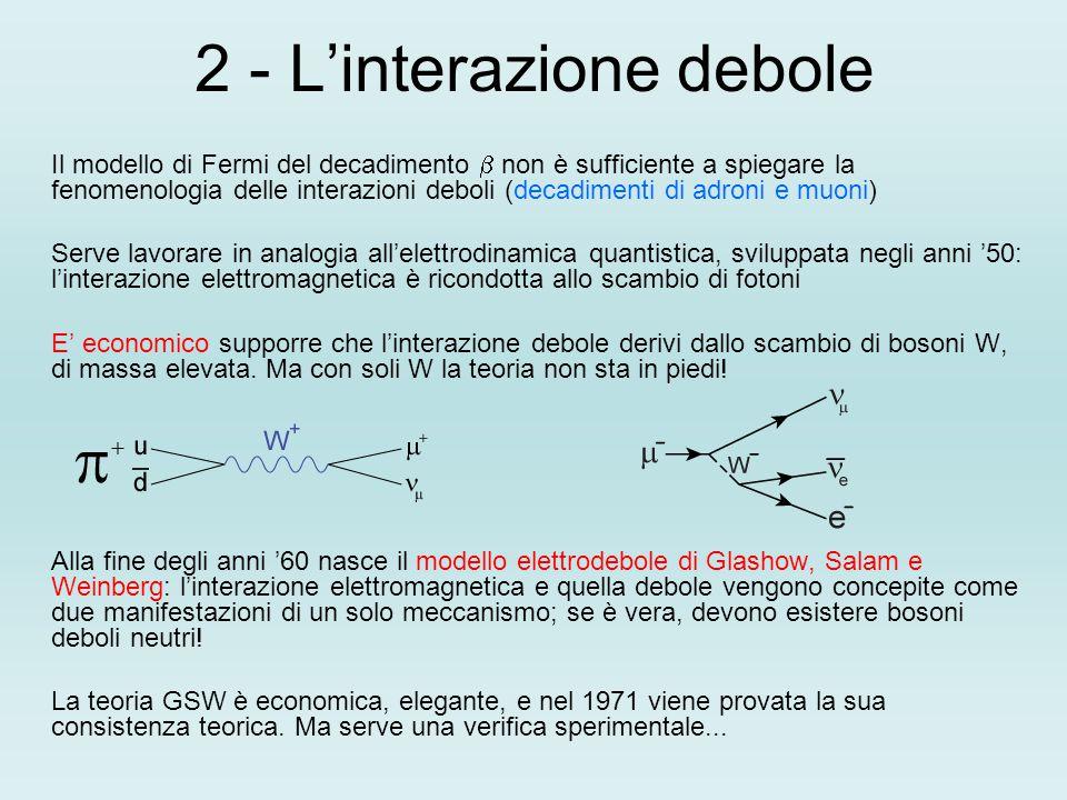 2 - L'interazione debole Il modello di Fermi del decadimento  non è sufficiente a spiegare la fenomenologia delle interazioni deboli (decadimenti di adroni e muoni) Serve lavorare in analogia all'elettrodinamica quantistica, sviluppata negli anni '50: l'interazione elettromagnetica è ricondotta allo scambio di fotoni E' economico supporre che l'interazione debole derivi dallo scambio di bosoni W, di massa elevata.