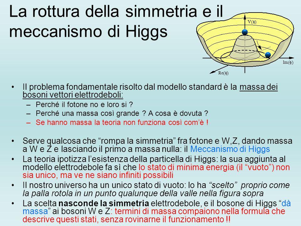 La rottura della simmetria e il meccanismo di Higgs Il problema fondamentale risolto dal modello standard è la massa dei bosoni vettori elettrodeboli: –Perché il fotone no e loro si .