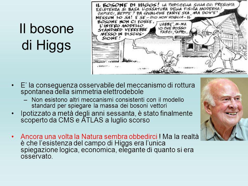 Il bosone di Higgs E' la conseguenza osservabile del meccanismo di rottura spontanea della simmetria elettrodebole –Non esistono altri meccanismi consistenti con il modello standard per spiegare la massa dei bosoni vettori Ipotizzato a metà degli anni sessanta, è stato finalmente scoperto da CMS e ATLAS a luglio scorso Ancora una volta la Natura sembra obbedirci .