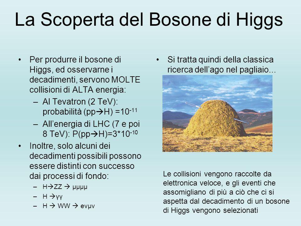 La Scoperta del Bosone di Higgs Per produrre il bosone di Higgs, ed osservarne i decadimenti, servono MOLTE collisioni di ALTA energia: –Al Tevatron (2 TeV): probabilità (pp  H) =10 -11 –All'energia di LHC (7 e poi 8 TeV): P(pp  H)=3*10 -10 Inoltre, solo alcuni dei decadimenti possibili possono essere distinti con successo dai processi di fondo: –H  ZZ  μμμμ –H  γγ –Η  WW  eνμν Si tratta quindi della classica ricerca dell'ago nel pagliaio...