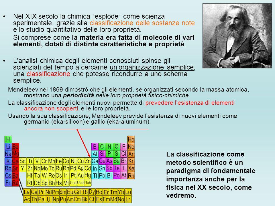 Nel XIX secolo la chimica esplode come scienza sperimentale, grazie alla classificazione delle sostanze note e lo studio quantitativo delle loro proprietà.