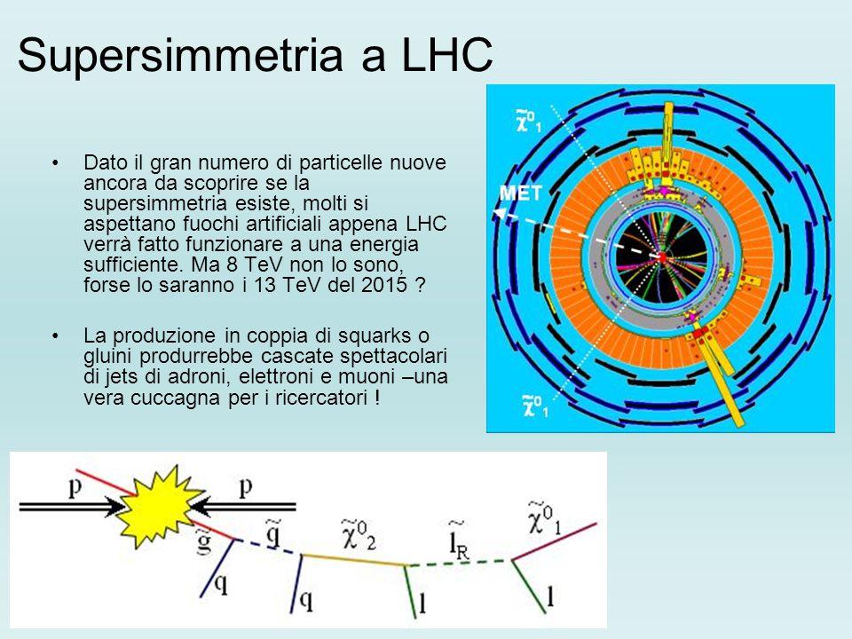 Supersimmetria a LHC Dato il gran numero di particelle nuove ancora da scoprire se la supersimmetria esiste, molti si aspettano fuochi artificiali appena LHC verrà fatto funzionare a una energia sufficiente.