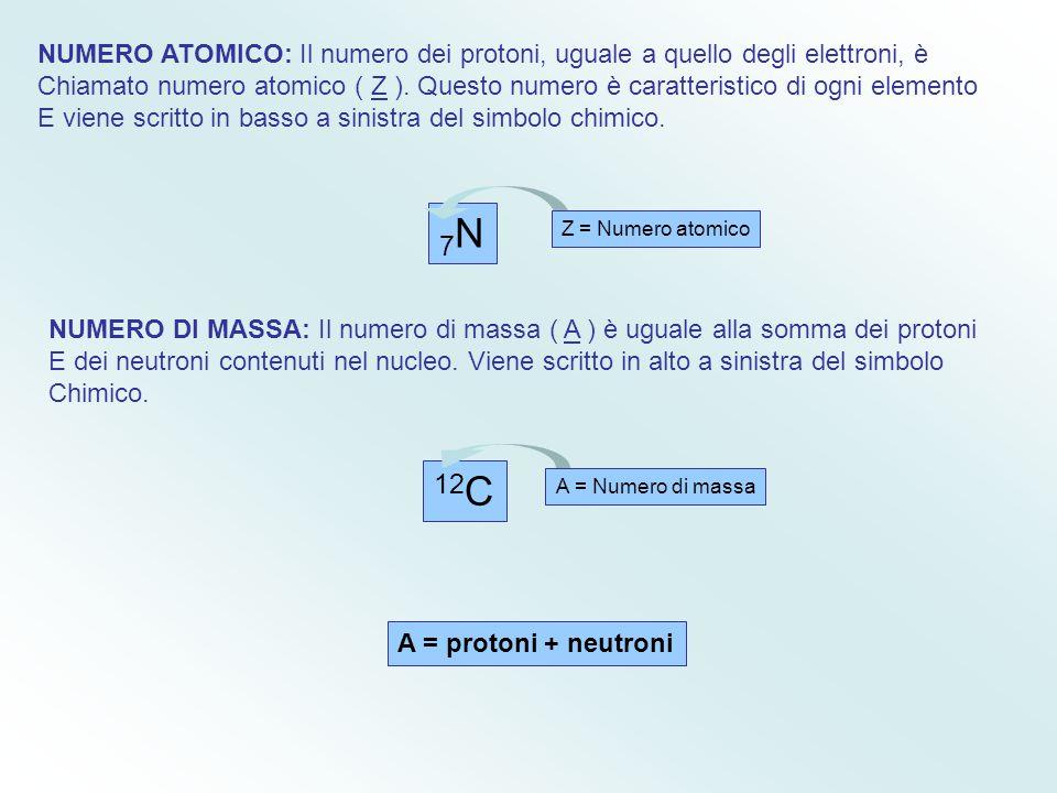 Giunti alla conclusione che l'atomo è costituito da un nucleo, nel quale sono Concentrate la masse e la carica positiva, e dagli elettroni che si trov