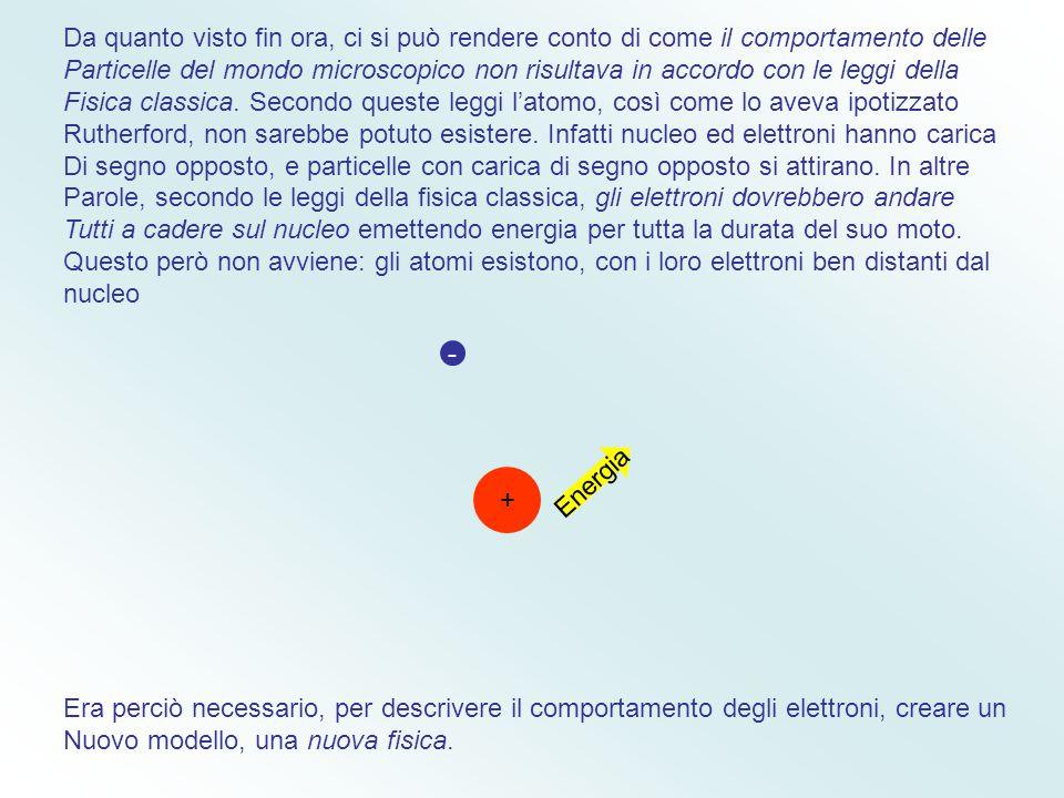 Non tutte le particelle che compongono l'atomo sono particelle elementari, ciò vuol dire che alcune particelle sono a loro volta composte da altre par