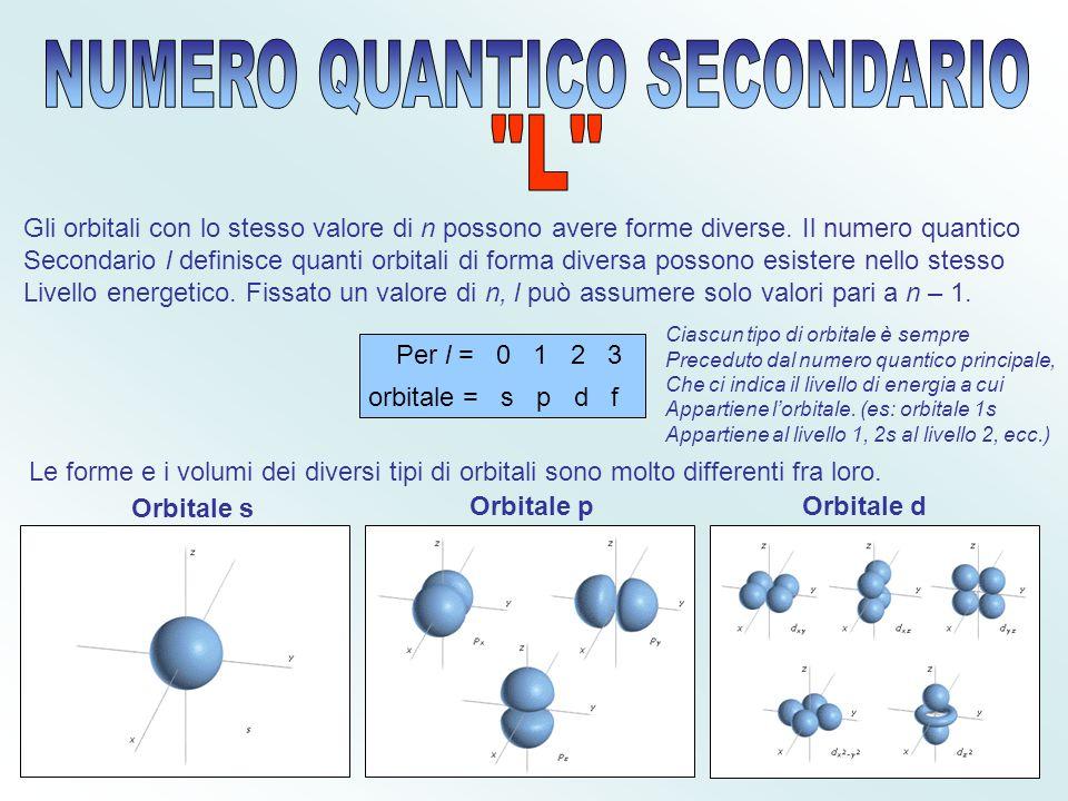 Gli orbitali sono caratterizzati dal numero quantico principale n, il quale può assumere Soltanto valori interi 1, 2, 3, 4, 5, 6, 7. Il numero quantic