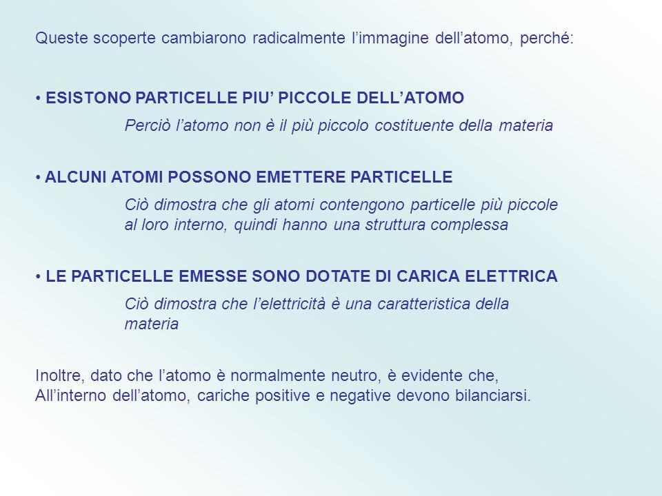α γ β - + In natura esistono elementi capaci di emettere spontaneamente radiazioni. Gli esperimenti effettuati su tali elementi (ad esempio il radio)