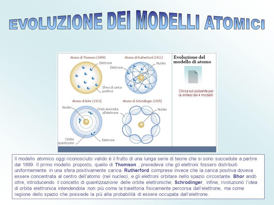 Stabilito che l'atomo è costituito da particelle Più piccole si poneva il problema di come Fossero organizzate queste particelle. Per questo motivo Na