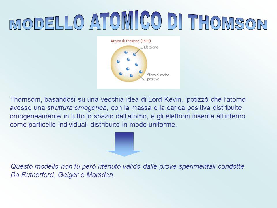Questa tabella riassume il processo evolutivo avvenuto nello studio dei modelli Atomici. Ora prenderemo in esame ciascuno di questi. Il modello atomic