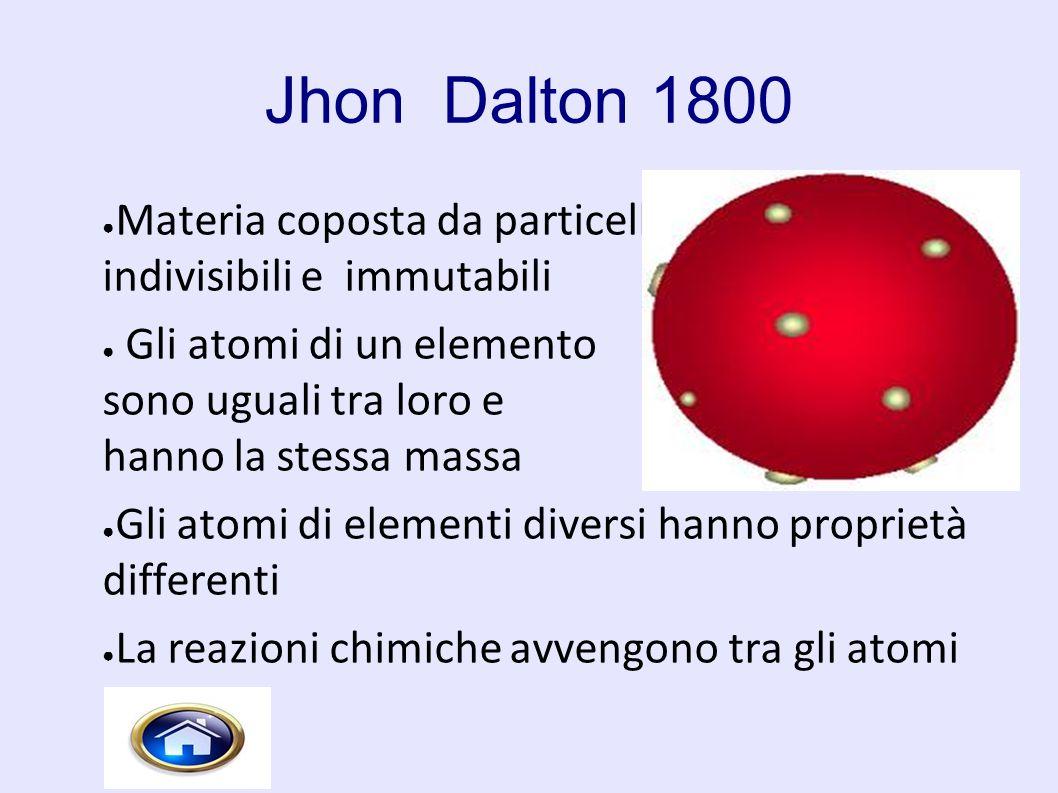 Jhon Dalton 1800 ● Materia coposta da particelle indivisibili e immutabili ● Gli atomi di un elemento sono uguali tra loro e hanno la stessa massa ● G