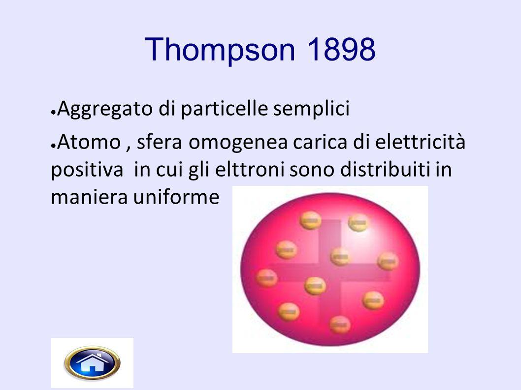 Thompson 1898 ● Aggregato di particelle semplici ● Atomo, sfera omogenea carica di elettricità positiva in cui gli elttroni sono distribuiti in manier