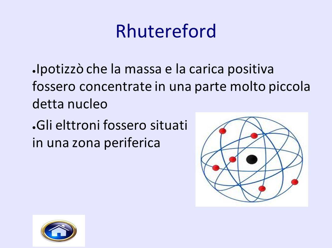 Rhutereford ● Ipotizzò che la massa e la carica positiva fossero concentrate in una parte molto piccola detta nucleo ● Gli elttroni fossero situati in