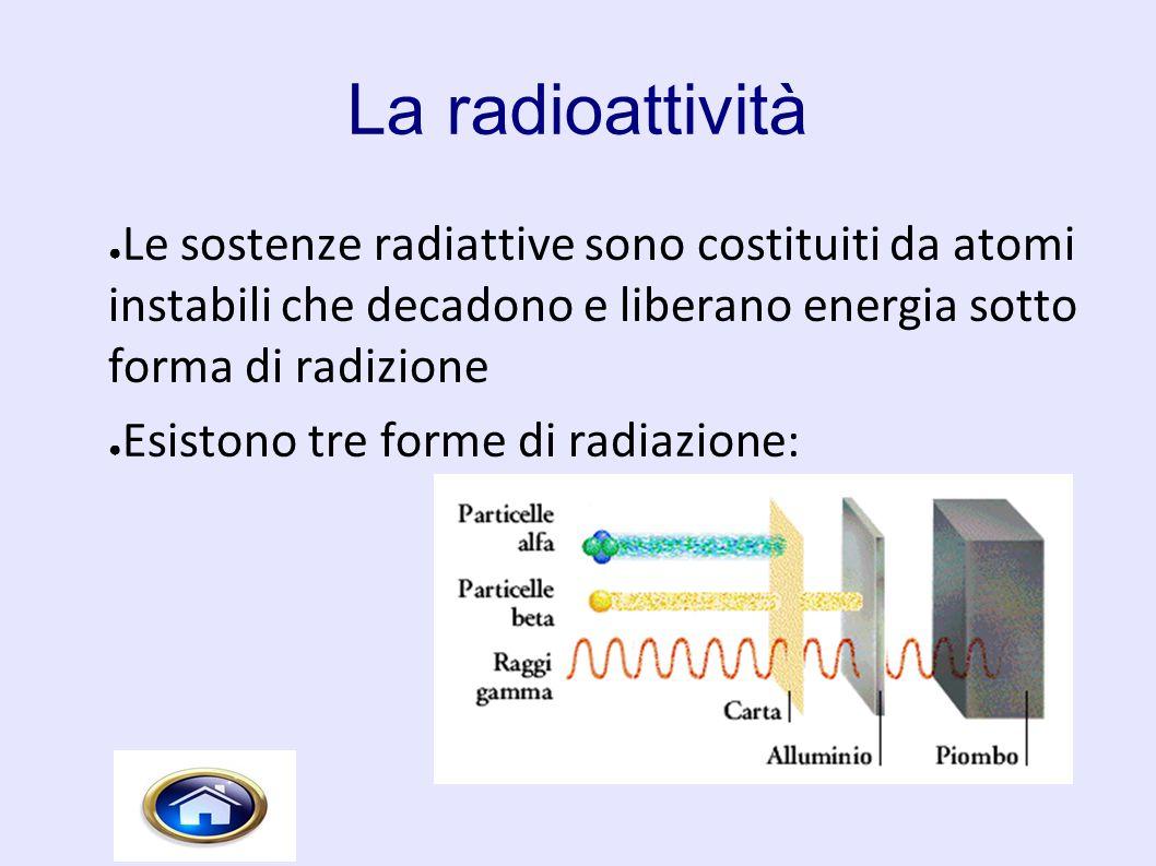 La radioattività ● Le sostenze radiattive sono costituiti da atomi instabili che decadono e liberano energia sotto forma di radizione ● Esistono tre f
