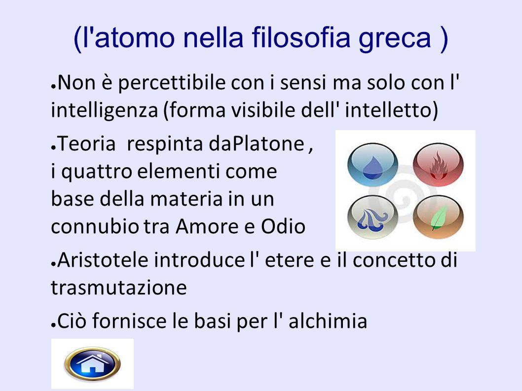 (l'atomo nella filosofia greca ) ● Non è percettibile con i sensi ma solo con l' intelligenza (forma visibile dell' intelletto) ● Teoria respinta daPl