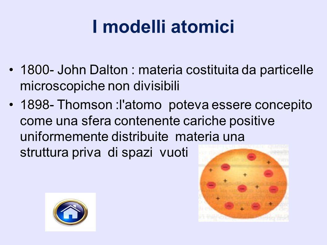 I modelli atomici 1800-1800- John Dalton : materia costituita da particelle microscopiche non divisibili 18981898- Thomson :l'atomo poteva essere conc