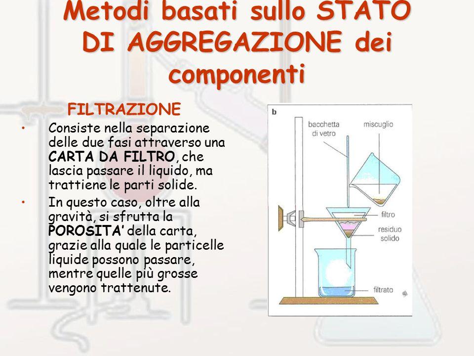 Metodi basati sullo STATO DI AGGREGAZIONE dei componenti FILTRAZIONE Consiste nella separazione delle due fasi attraverso una CARTA DA FILTRO, che lascia passare il liquido, ma trattiene le parti solide.