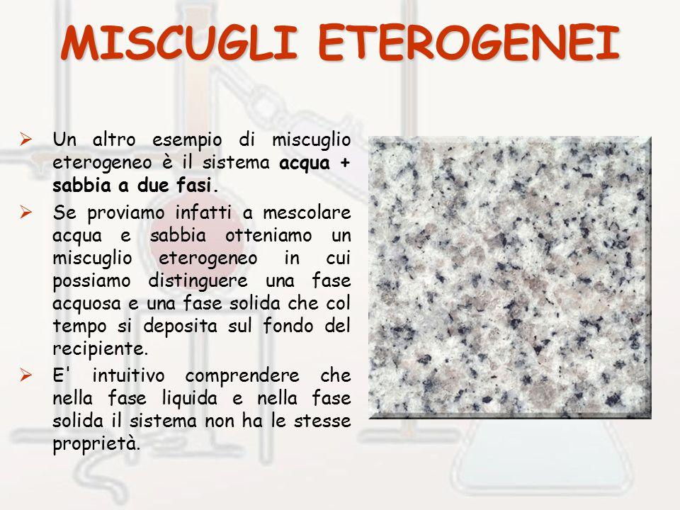 MISCUGLI ETEROGENEI  Un altro esempio di miscuglio eterogeneo è il sistema acqua + sabbia a due fasi.
