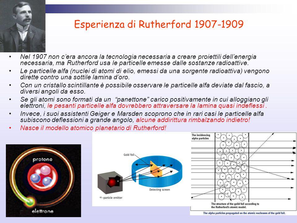 Esperienza di Rutherford 1907-1909 Nel 1907 non c'era ancora la tecnologia necessaria a creare proiettili dell'energia necessaria, ma Rutherford usa l