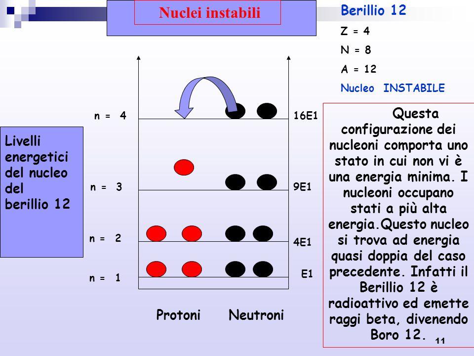 11 n = 1 n = 2 n = 3 E1 4E1 9E1 Berillio 12 Z = 4 N = 8 A = 12 Nucleo INSTABILE Protoni Neutroni Questa configurazione dei nucleoni comporta uno stato