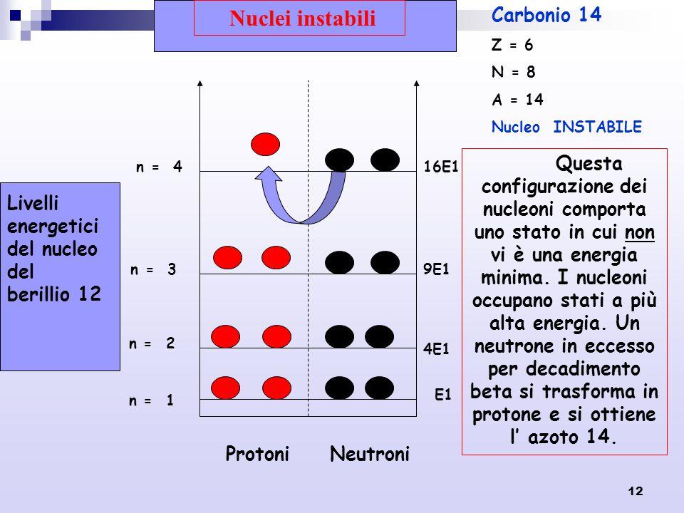 12 n = 1 n = 2 n = 3 E1 4E1 9E1 Carbonio 14 Z = 6 N = 8 A = 14 Nucleo INSTABILE Protoni Neutroni Questa configurazione dei nucleoni comporta uno stato