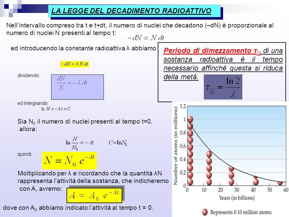 Nell'intervallo compreso tra t e t+dt, il numero di nuclei che decadono (–dN) è proporzionale al numero di nuclei N presenti al tempo t: ed introducen