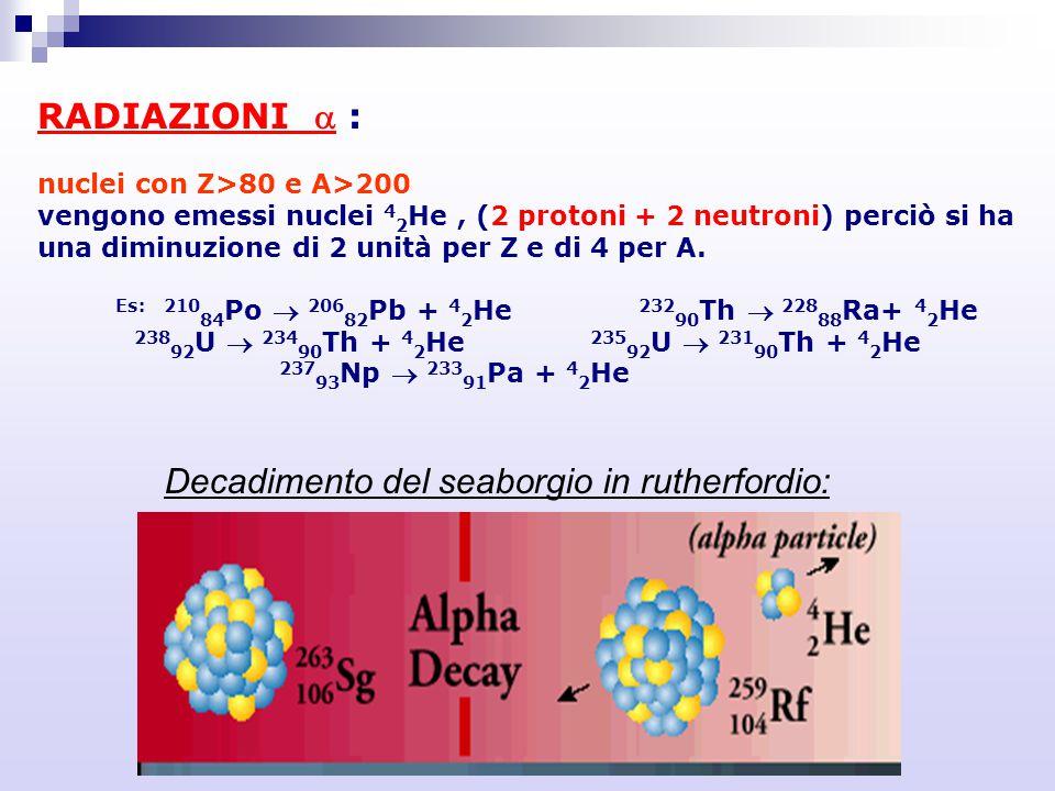 RADIAZIONI  : nuclei con Z>80 e A>200 vengono emessi nuclei 4 2 He, (2 protoni + 2 neutroni) perciò si ha una diminuzione di 2 unità per Z e di 4 per