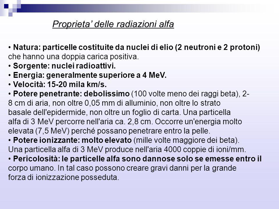 Natura: particelle costituite da nuclei di elio (2 neutroni e 2 protoni) che hanno una doppia carica positiva. Sorgente: nuclei radioattivi. Energia:
