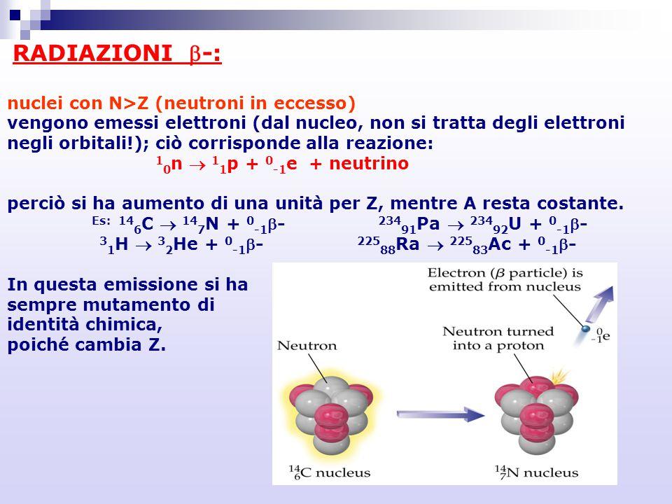 RADIAZIONI -: nuclei con N>Z (neutroni in eccesso) vengono emessi elettroni (dal nucleo, non si tratta degli elettroni negli orbitali!); ciò corrispo