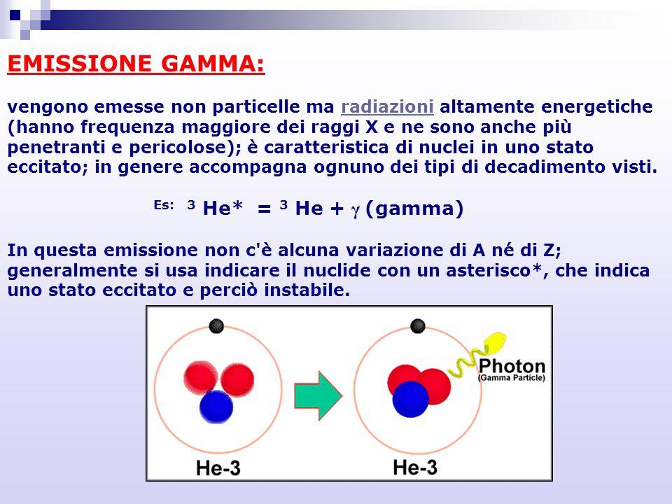 EMISSIONE GAMMA: vengono emesse non particelle ma radiazioni altamente energetiche (hanno frequenza maggiore dei raggi X e ne sono anche più penetrant