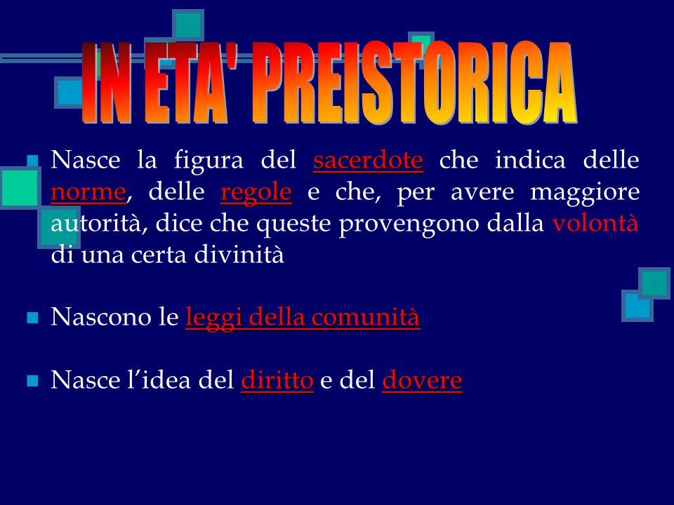 sacerdote normeregole Nasce la figura del sacerdote che indica delle norme, delle regole e che, per avere maggiore autorità, dice che queste provengon