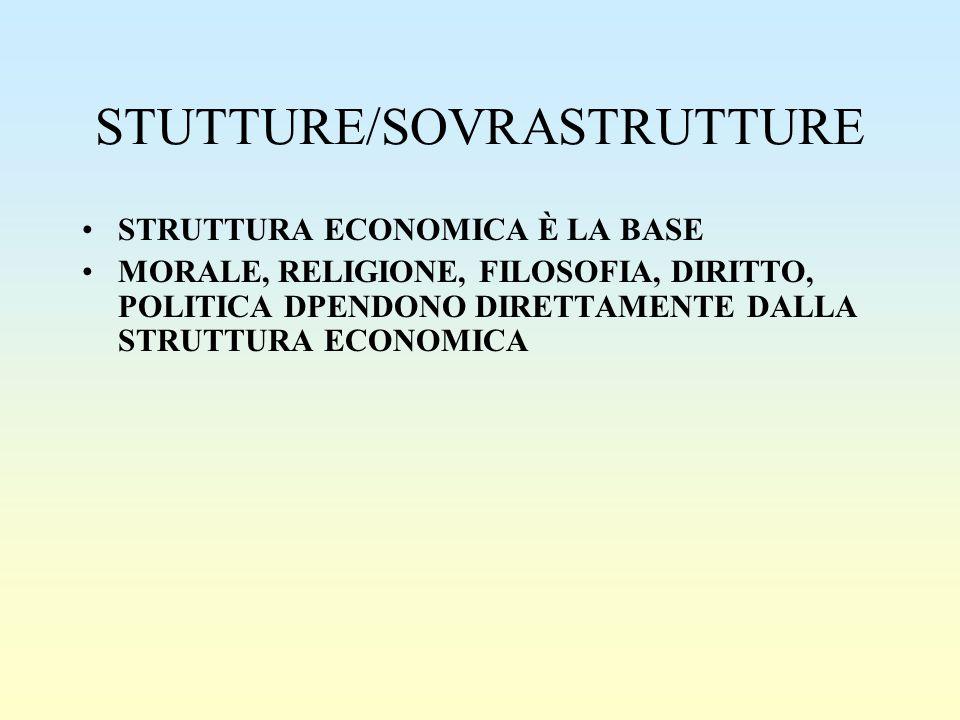 STUTTURE/SOVRASTRUTTURE STRUTTURA ECONOMICA È LA BASE MORALE, RELIGIONE, FILOSOFIA, DIRITTO, POLITICA DPENDONO DIRETTAMENTE DALLA STRUTTURA ECONOMICA