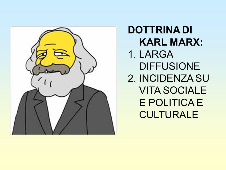DOTTRINA DI KARL MARX: 1.LARGA DIFFUSIONE 2.INCIDENZA SU VITA SOCIALE E POLITICA E CULTURALE