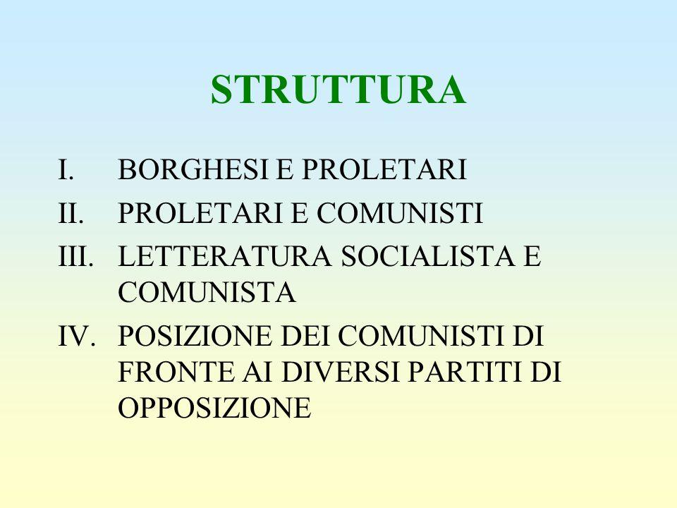 STRUTTURA I.BORGHESI E PROLETARI II.PROLETARI E COMUNISTI III.LETTERATURA SOCIALISTA E COMUNISTA IV.POSIZIONE DEI COMUNISTI DI FRONTE AI DIVERSI PARTI